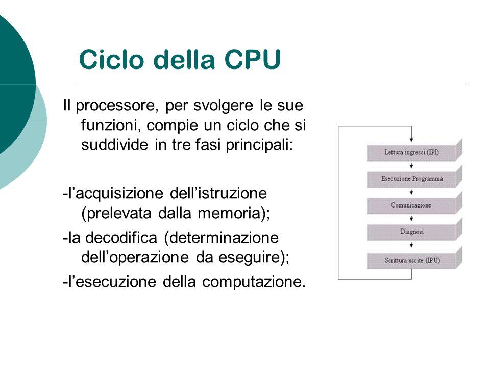 Il processore, per svolgere le sue funzioni, compie un ciclo che si suddivide in tre fasi principali: -lacquisizione dellistruzione (prelevata dalla m