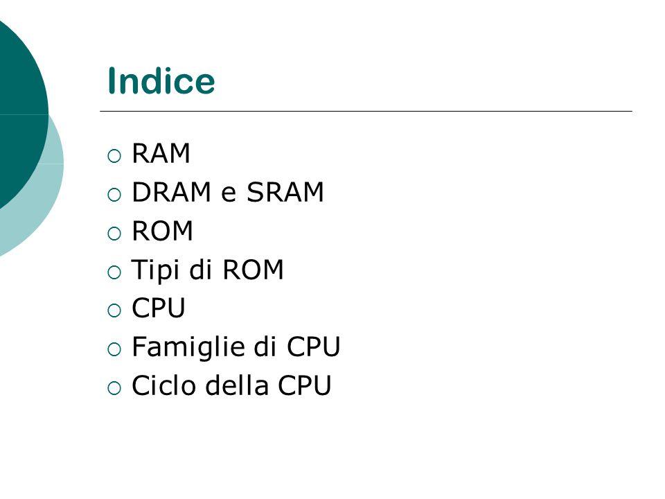 Indice RAM DRAM e SRAM ROM Tipi di ROM CPU Famiglie di CPU Ciclo della CPU