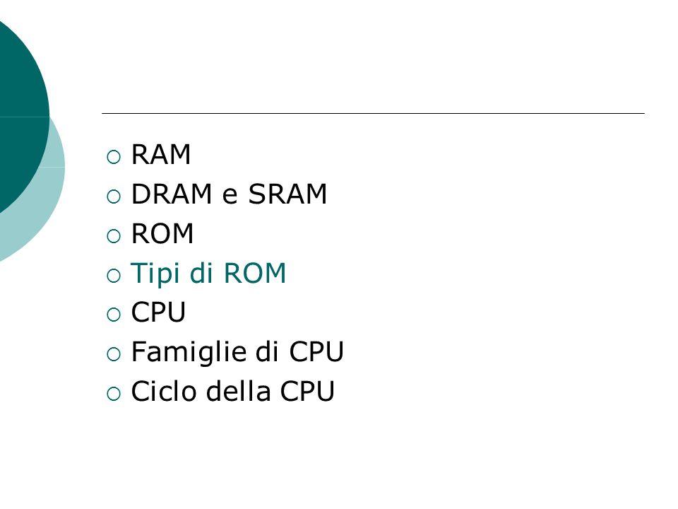 RAM DRAM e SRAM ROM Tipi di ROM CPU Famiglie di CPU Ciclo della CPU