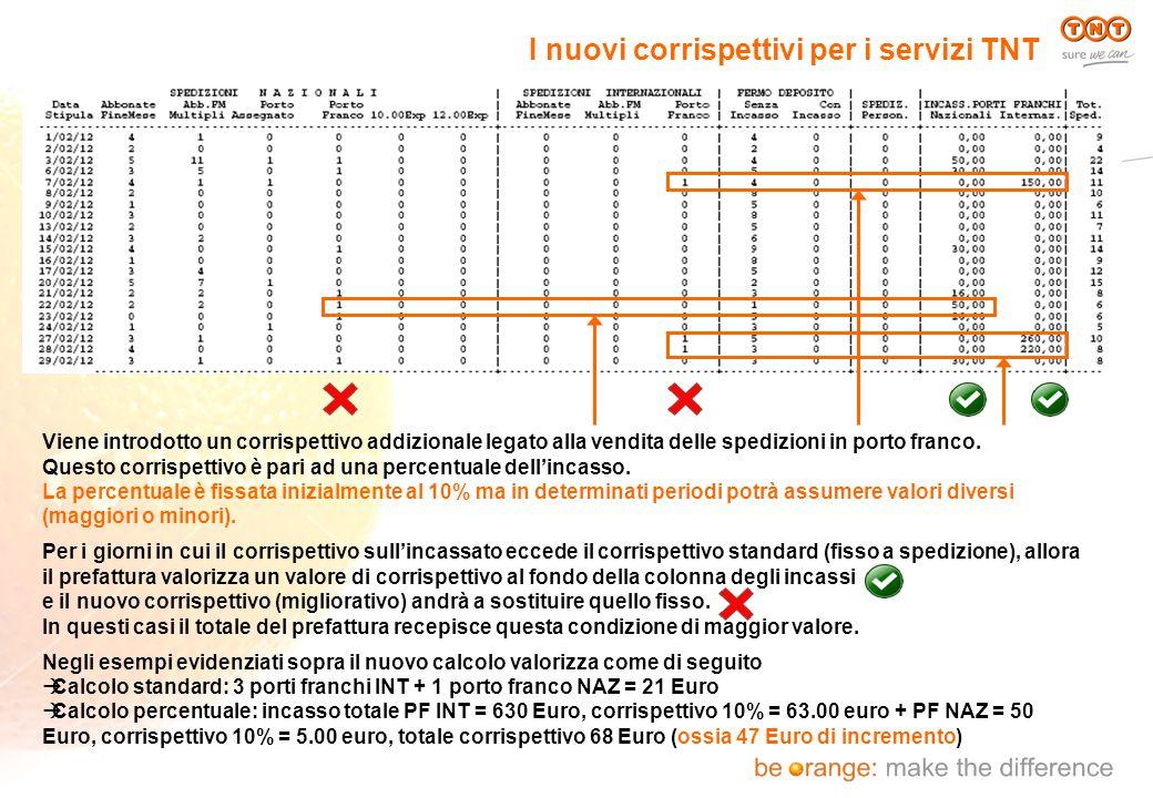 I nuovi corrispettivi per i servizi TNT Viene introdotto un corrispettivo addizionale legato alla vendita delle spedizioni in porto franco. Questo cor