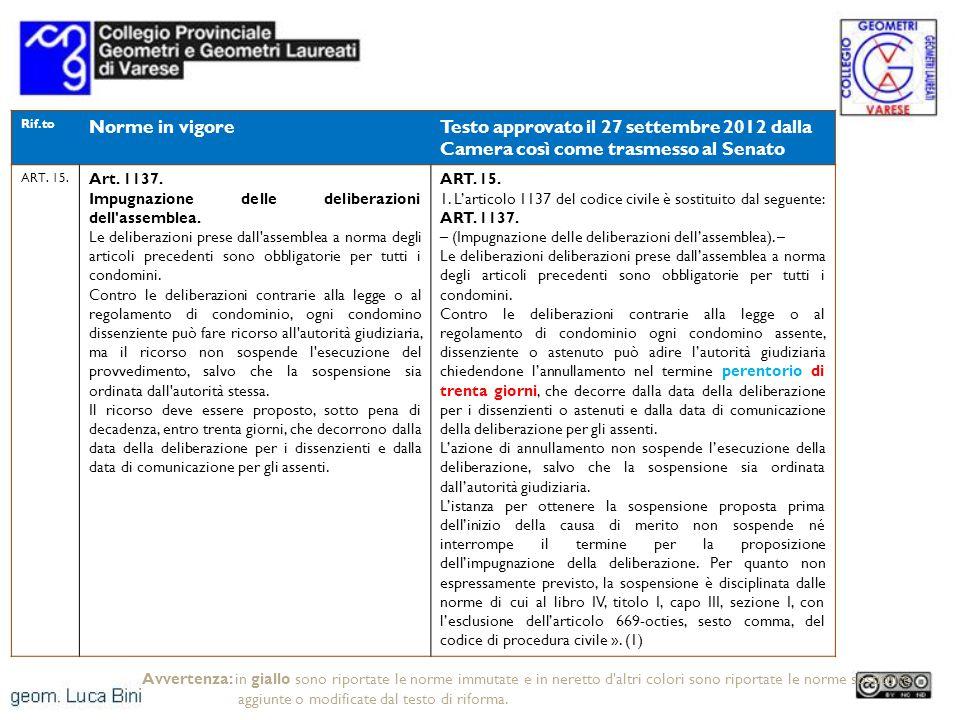 Rif.to Norme in vigoreTesto approvato il 27 settembre 2012 dalla Camera così come trasmesso al Senato ART. 15. Art. 1137. Impugnazione delle deliberaz