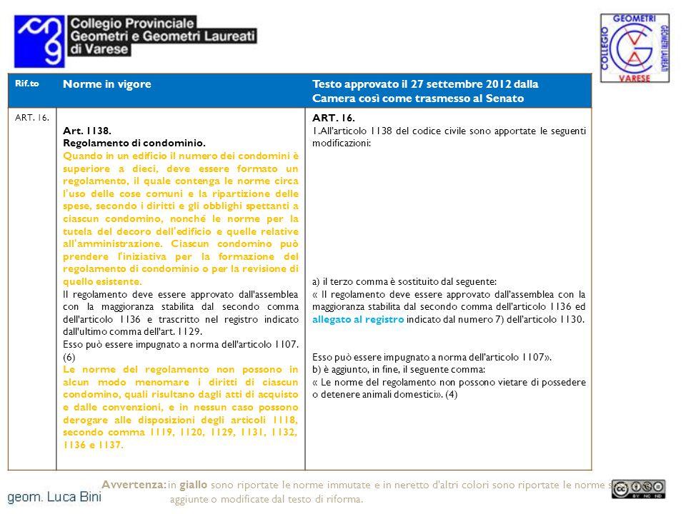Rif.to Norme in vigoreTesto approvato il 27 settembre 2012 dalla Camera così come trasmesso al Senato ART. 16. Art. 1138. Regolamento di condominio. Q