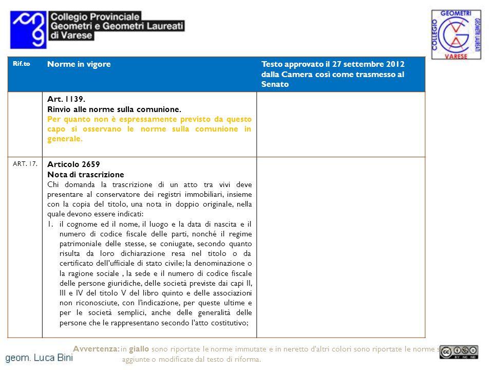 Rif.to Norme in vigoreTesto approvato il 27 settembre 2012 dalla Camera così come trasmesso al Senato Art. 1139. Rinvio alle norme sulla comunione. Pe