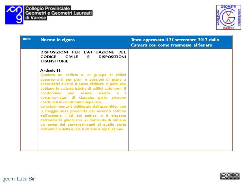 Rif.to Norme in vigoreTesto approvato il 27 settembre 2012 dalla Camera così come trasmesso al Senato DISPOSIZIONI PER LATTUAZIONE DEL CODICE CIVILE E DISPOSIZIONI TRANSITORIE Articolo 61.