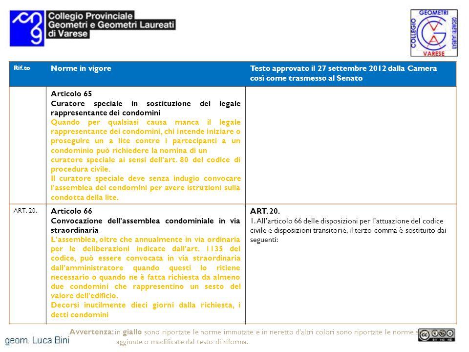 Rif.to Norme in vigoreTesto approvato il 27 settembre 2012 dalla Camera così come trasmesso al Senato Articolo 65 Curatore speciale in sostituzione de