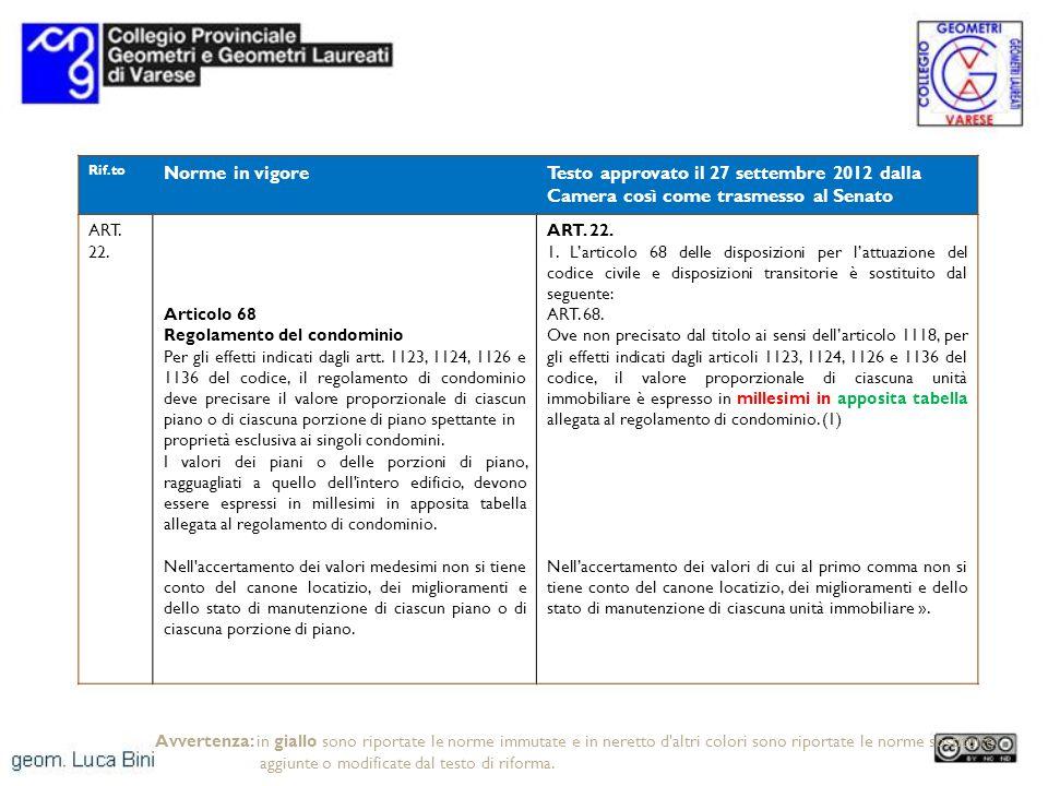 Rif.to Norme in vigoreTesto approvato il 27 settembre 2012 dalla Camera così come trasmesso al Senato ART. 22. Articolo 68 Regolamento del condominio