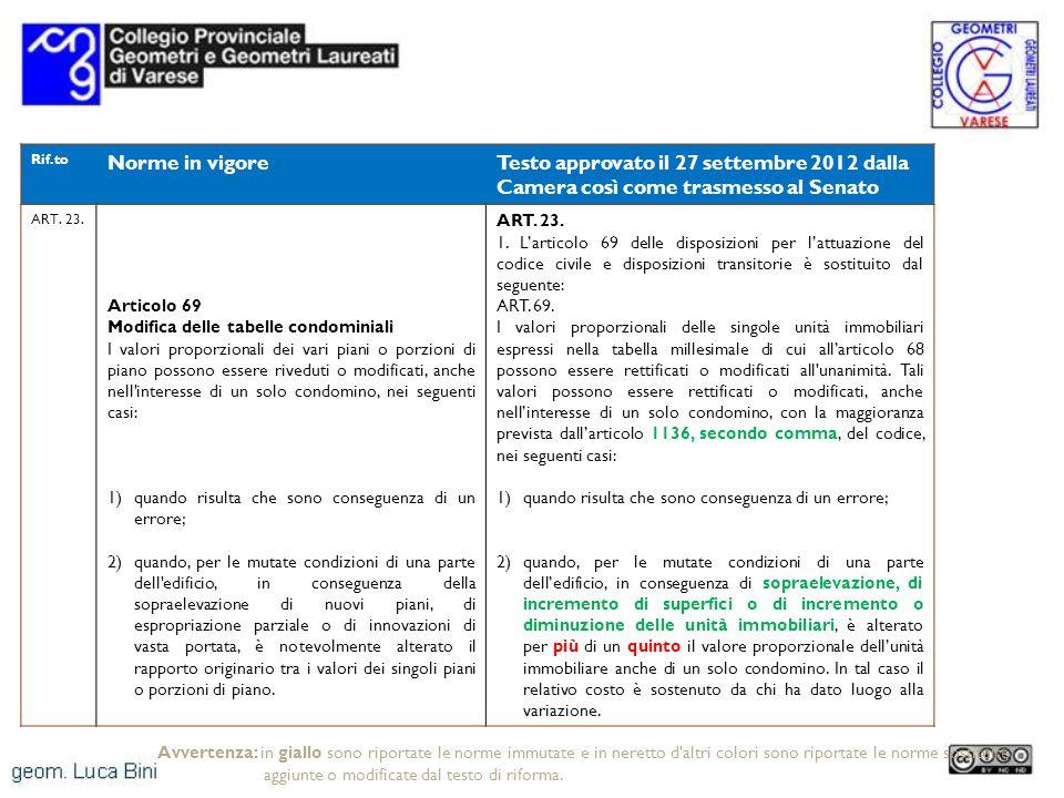 Rif.to Norme in vigoreTesto approvato il 27 settembre 2012 dalla Camera così come trasmesso al Senato ART. 23. Articolo 69 Modifica delle tabelle cond