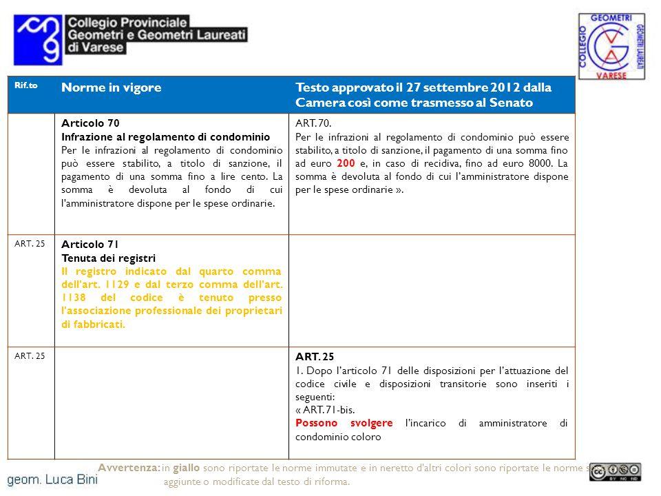 Rif.to Norme in vigoreTesto approvato il 27 settembre 2012 dalla Camera così come trasmesso al Senato Articolo 70 Infrazione al regolamento di condominio Per le infrazioni al regolamento di condominio può essere stabilito, a titolo di sanzione, il pagamento di una somma fino a lire cento.