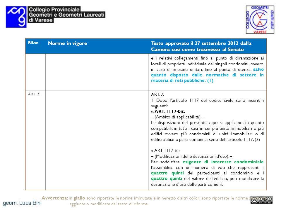 Rif.to Norme in vigoreTesto approvato il 27 settembre 2012 dalla Camera così come trasmesso al Senato e i relativi collegamenti fino al punto di diram