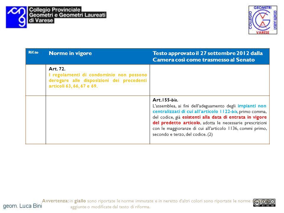 Rif.to Norme in vigoreTesto approvato il 27 settembre 2012 dalla Camera così come trasmesso al Senato Art. 72. I regolamenti di condominio non possono
