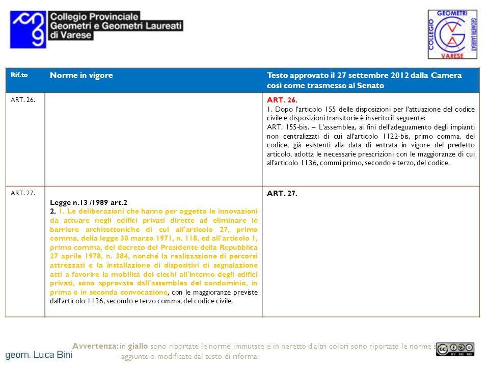Rif.to Norme in vigoreTesto approvato il 27 settembre 2012 dalla Camera così come trasmesso al Senato ART. 26. 1. Dopo larticolo 155 delle disposizion