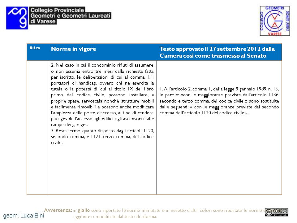 Rif.to Norme in vigoreTesto approvato il 27 settembre 2012 dalla Camera così come trasmesso al Senato 2. Nel caso in cui il condominio rifiuti di assu