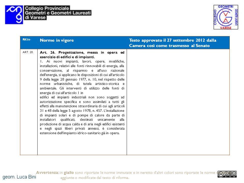 Rif.to Norme in vigoreTesto approvato il 27 settembre 2012 dalla Camera così come trasmesso al Senato ART. 28. Art. 26. Progettazione, messa in opera