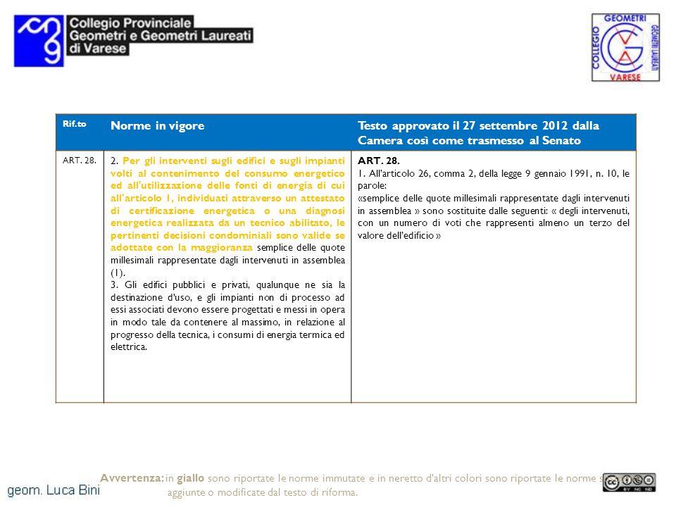 Rif.to Norme in vigoreTesto approvato il 27 settembre 2012 dalla Camera così come trasmesso al Senato ART. 28. 2. Per gli interventi sugli edifici e s