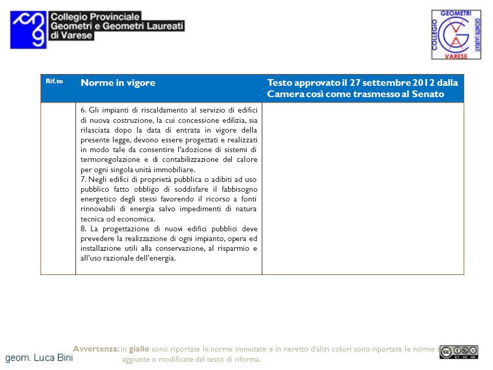Rif.to Norme in vigoreTesto approvato il 27 settembre 2012 dalla Camera così come trasmesso al Senato 6. Gli impianti di riscaldamento al servizio di