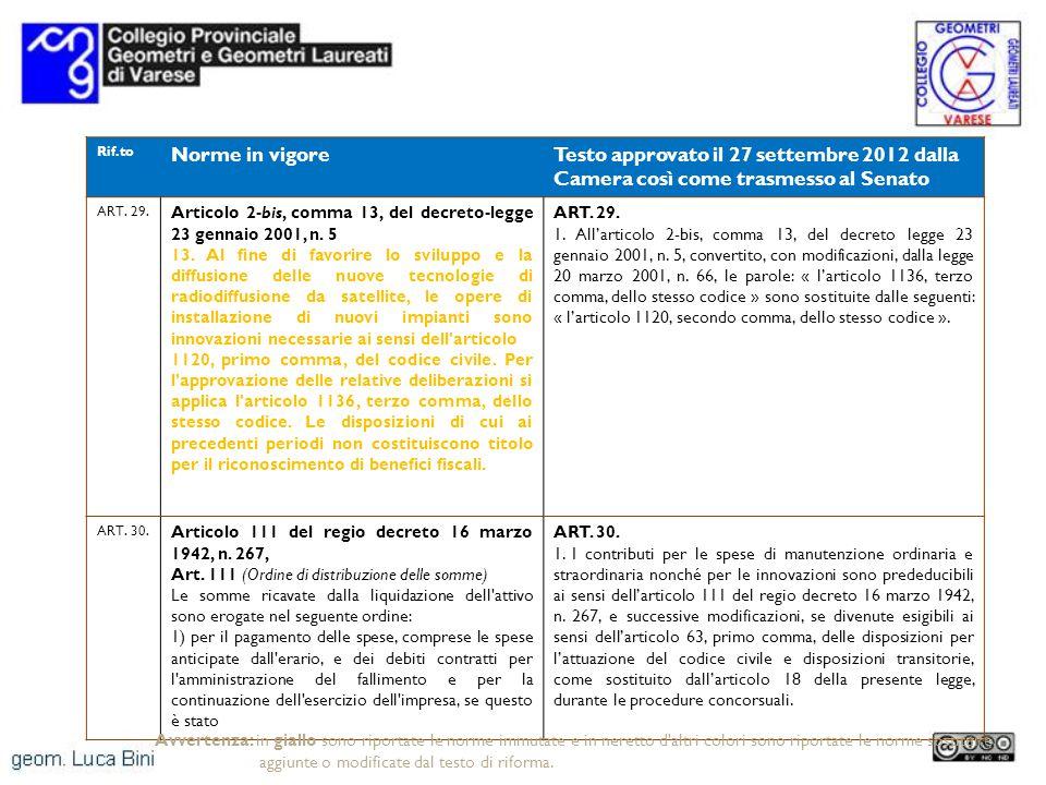 Rif.to Norme in vigoreTesto approvato il 27 settembre 2012 dalla Camera così come trasmesso al Senato ART. 29. Articolo 2-bis, comma 13, del decreto-l
