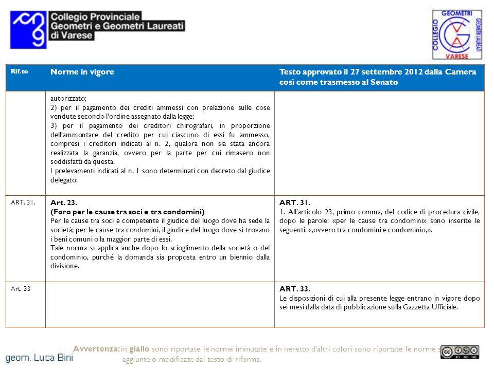 Rif.to Norme in vigoreTesto approvato il 27 settembre 2012 dalla Camera così come trasmesso al Senato autorizzato; 2) per il pagamento dei crediti amm