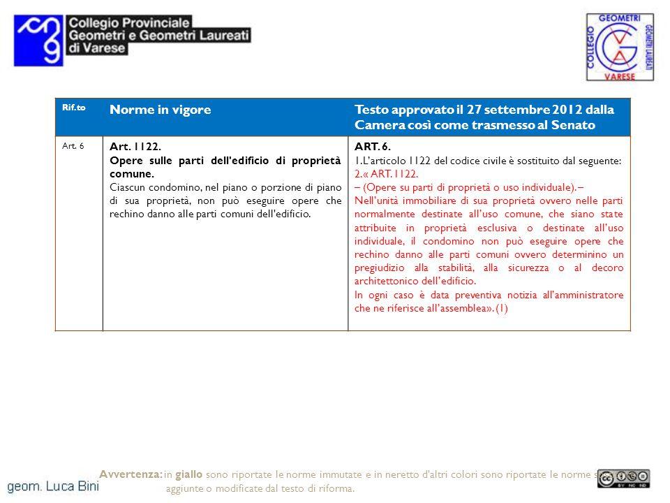 Rif.to Norme in vigoreTesto approvato il 27 settembre 2012 dalla Camera così come trasmesso al Senato Art. 6 Art. 1122. Opere sulle parti dell'edifici