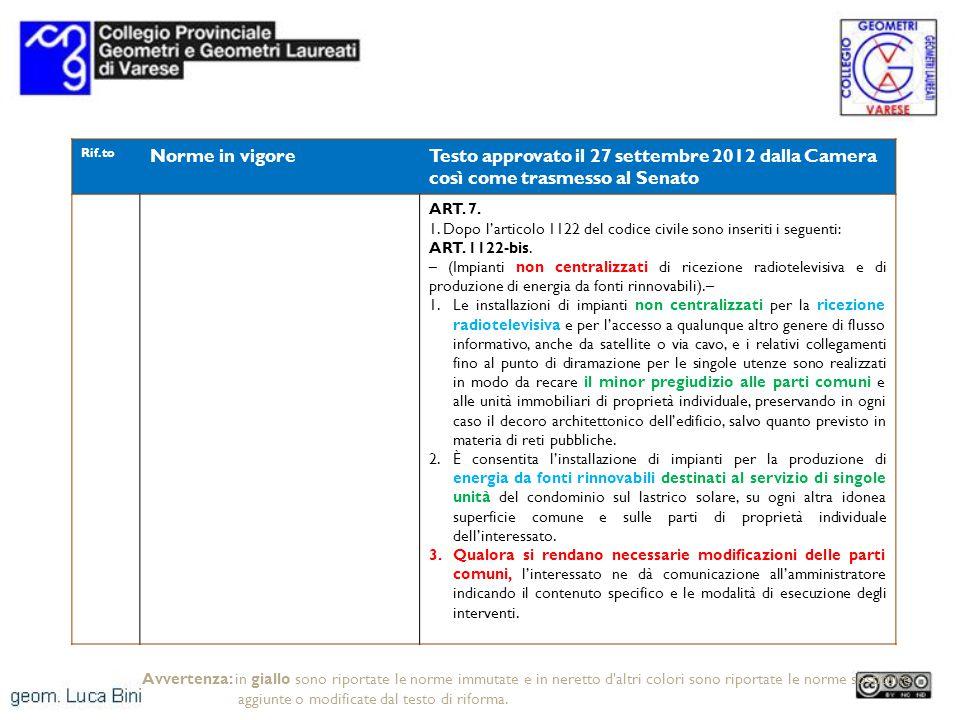 Rif.to Norme in vigoreTesto approvato il 27 settembre 2012 dalla Camera così come trasmesso al Senato ART. 7. 1. Dopo larticolo 1122 del codice civile