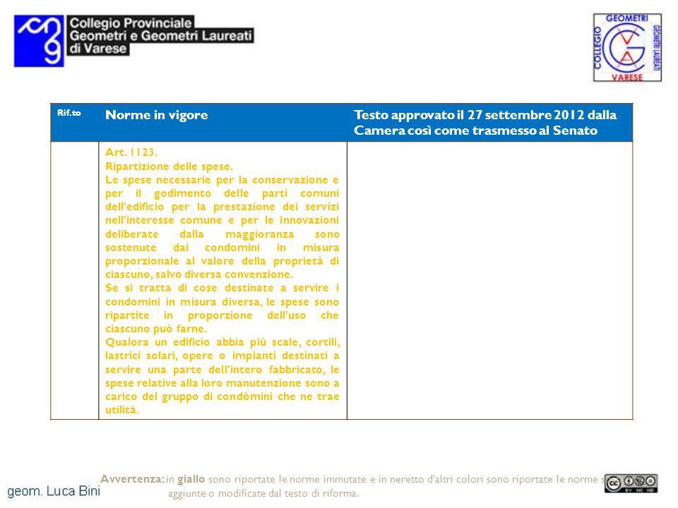 Rif.to Norme in vigoreTesto approvato il 27 settembre 2012 dalla Camera così come trasmesso al Senato Art. 1123. Ripartizione delle spese. Le spese ne