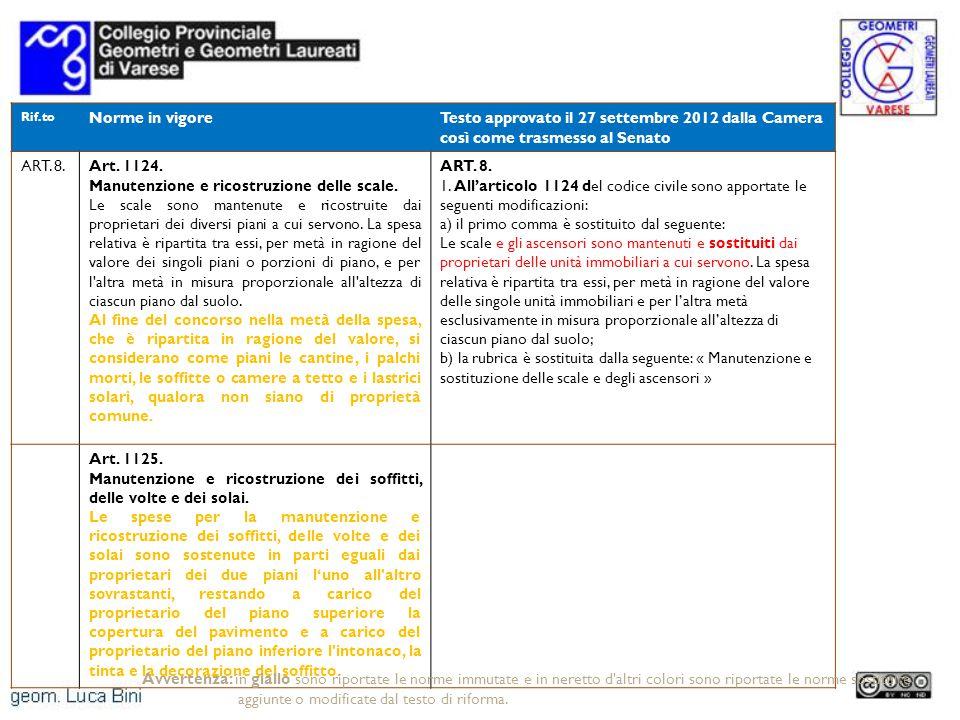 Rif.to Norme in vigoreTesto approvato il 27 settembre 2012 dalla Camera così come trasmesso al Senato ART. 8.Art. 1124. Manutenzione e ricostruzione d