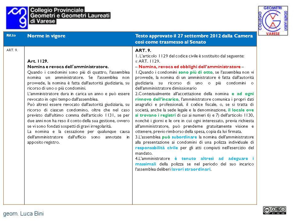 Rif.to Norme in vigoreTesto approvato il 27 settembre 2012 dalla Camera così come trasmesso al Senato ART. 9. Art. 1129. Nomina e revoca dell'amminist