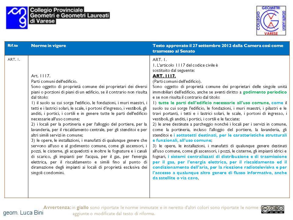 Rif.to Norme in vigoreTesto approvato il 27 settembre 2012 dalla Camera così come trasmesso al Senato ART. 1. Art. 1117. Parti comuni dell'edificio. S