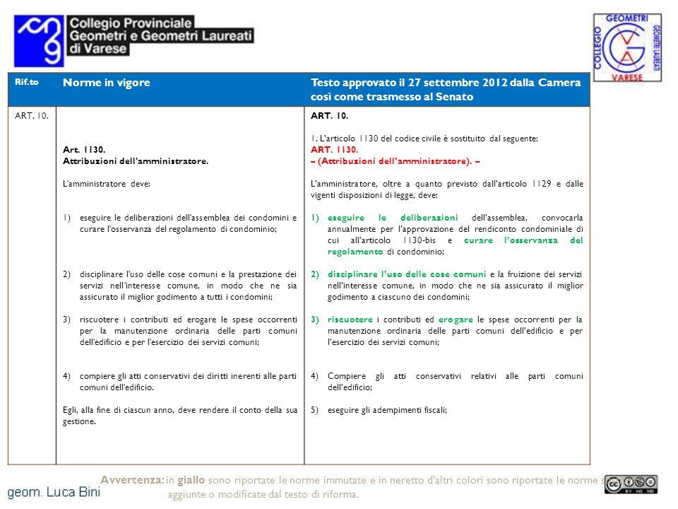 Rif.to Norme in vigoreTesto approvato il 27 settembre 2012 dalla Camera così come trasmesso al Senato ART. 10. Art. 1130. Attribuzioni dell'amministra