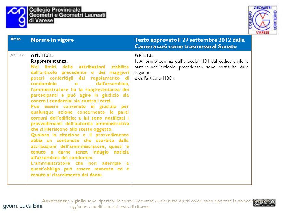 Rif.to Norme in vigoreTesto approvato il 27 settembre 2012 dalla Camera così come trasmesso al Senato ART. 12. Art. 1131. Rappresentanza. Nei limiti d