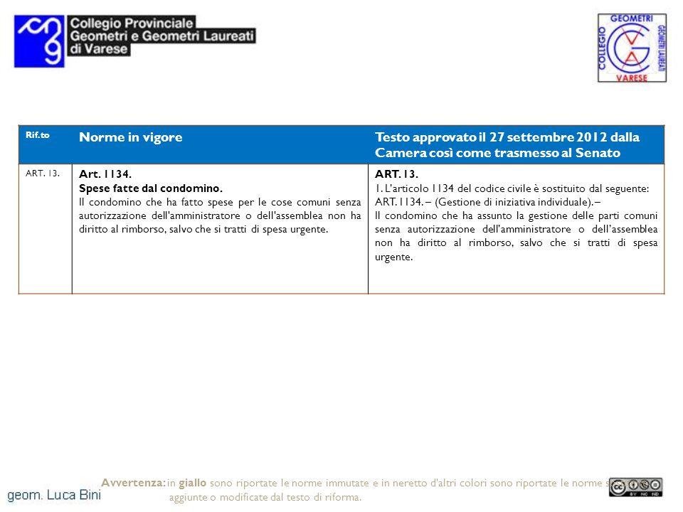 Rif.to Norme in vigoreTesto approvato il 27 settembre 2012 dalla Camera così come trasmesso al Senato ART. 13. Art. 1134. Spese fatte dal condomino. I