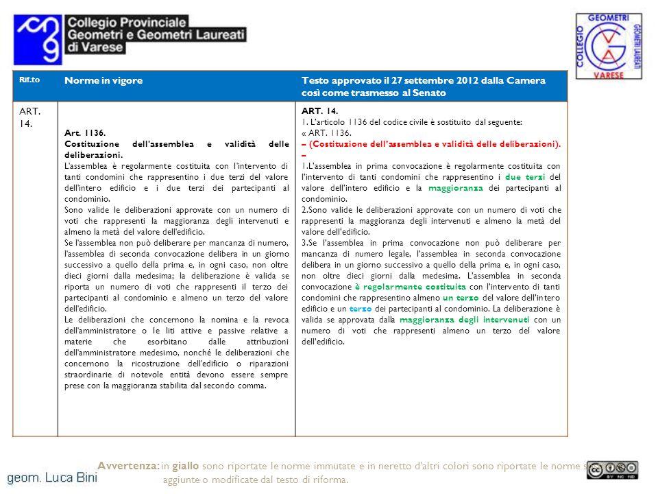Rif.to Norme in vigoreTesto approvato il 27 settembre 2012 dalla Camera così come trasmesso al Senato ART. 14. Art. 1136. Costituzione dell'assemblea