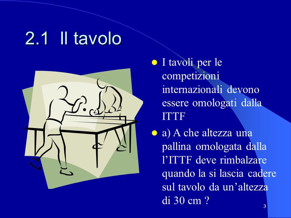 3 2.1 Il tavolo I tavoli per le competizioni internazionali devono essere omologati dalla ITTF a) A che altezza una pallina omologata dalla lITTF deve