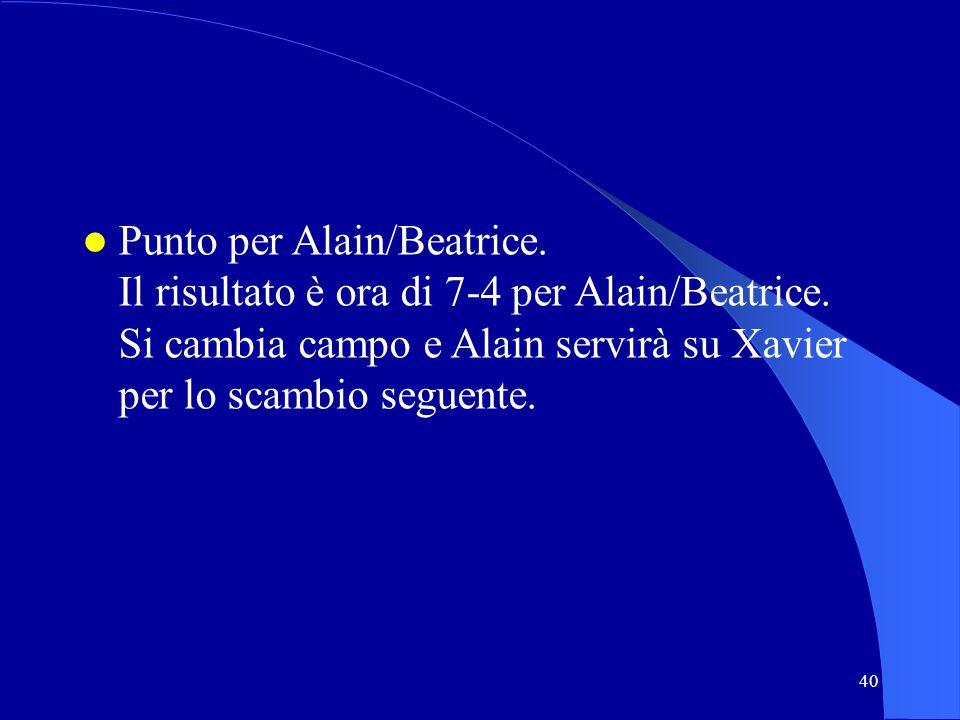 40 Punto per Alain/Beatrice. Il risultato è ora di 7-4 per Alain/Beatrice. Si cambia campo e Alain servirà su Xavier per lo scambio seguente.