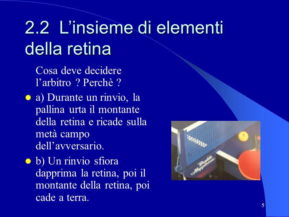 5 2.2 Linsieme di elementi della retina Cosa deve decidere larbitro ? Perchè ? a) Durante un rinvio, la pallina urta il montante della retina e ricade