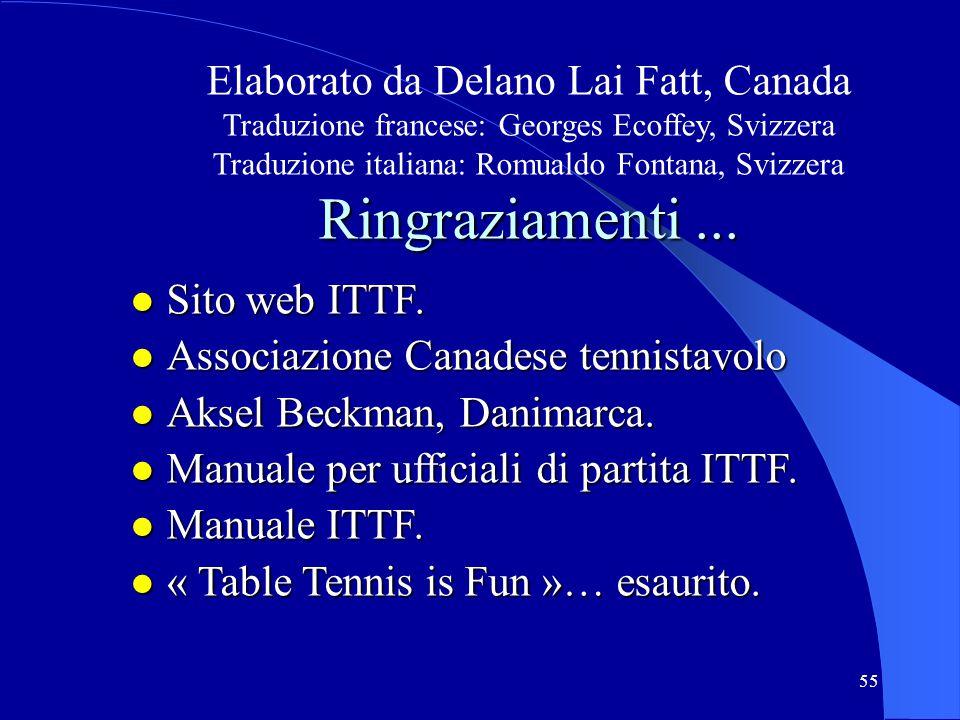 55 Elaborato da Delano Lai Fatt, Canada Traduzione francese: Georges Ecoffey, Svizzera Traduzione italiana: Romualdo Fontana, Svizzera Ringraziamenti.