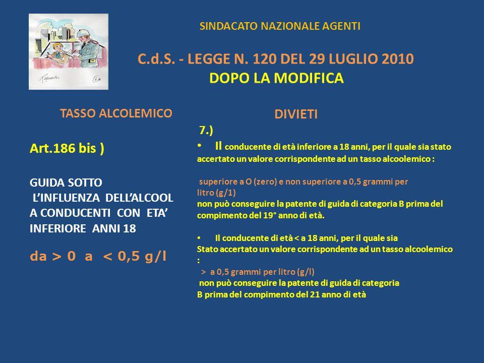 SINDACATO NAZIONALE AGENTI C.d.S. - LEGGE N. 120 DEL 29 LUGLIO 2010 DOPO LA MODIFICA TASSO ALCOLEMICO Art.186 bis ) GUIDA SOTTO LINFLUENZA DELLALCOOL