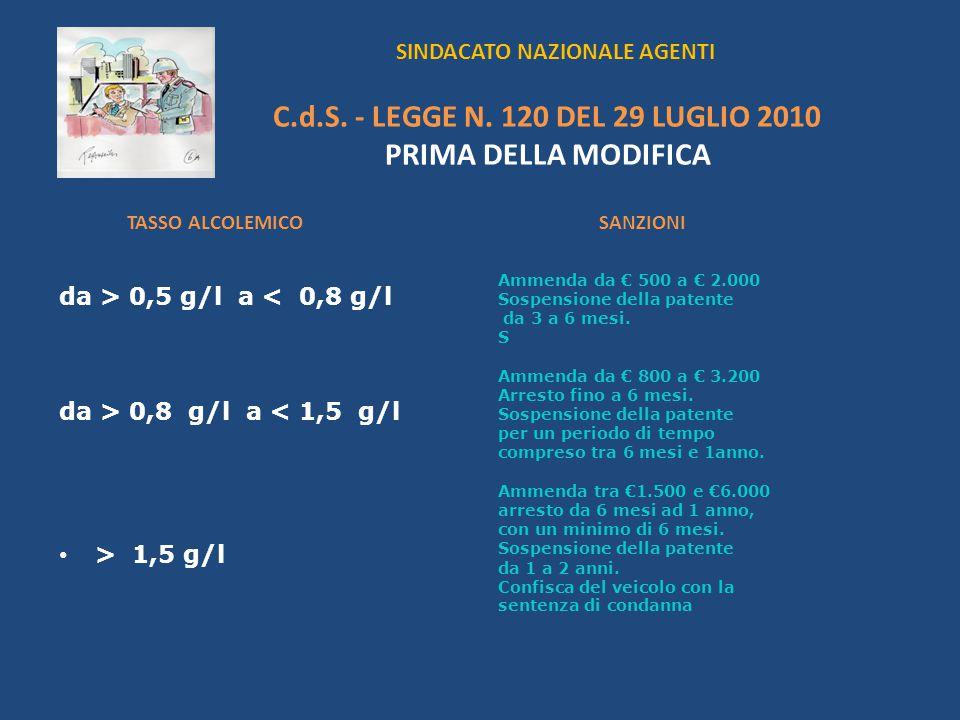 SINDACATO NAZIONALE AGENTI C.d.S. - LEGGE N. 120 DEL 29 LUGLIO 2010 PRIMA DELLA MODIFICA TASSO ALCOLEMICO da > 0,5 g/l a < 0,8 g/l da > 0,8 g/l a < 1,