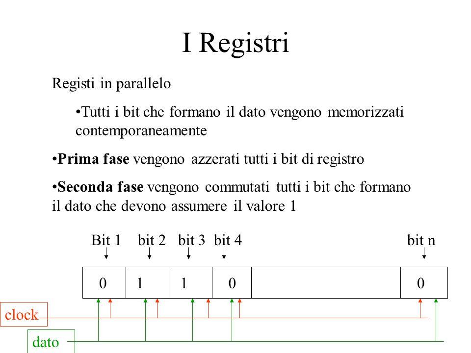 Bit 1 bit 2 bit 3 bit 4 bit n I Registri Registi in parallelo Tutti i bit che formano il dato vengono memorizzati contemporaneamente Prima fase vengon