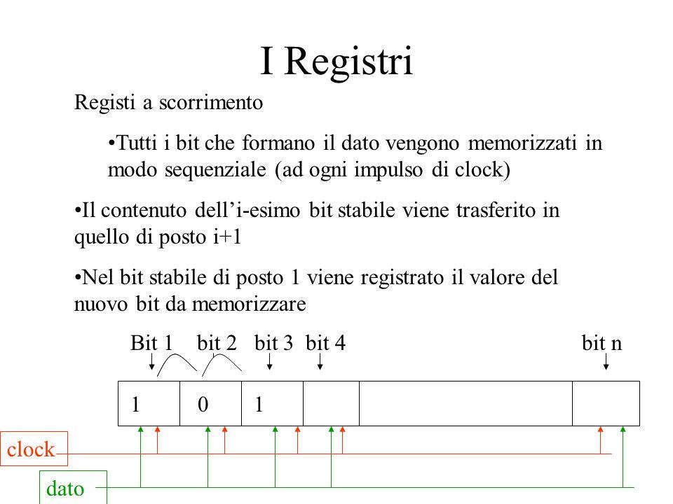 Bit 1 bit 2 bit 3 bit 4 bit n I Registri Registi a scorrimento Tutti i bit che formano il dato vengono memorizzati in modo sequenziale (ad ogni impuls