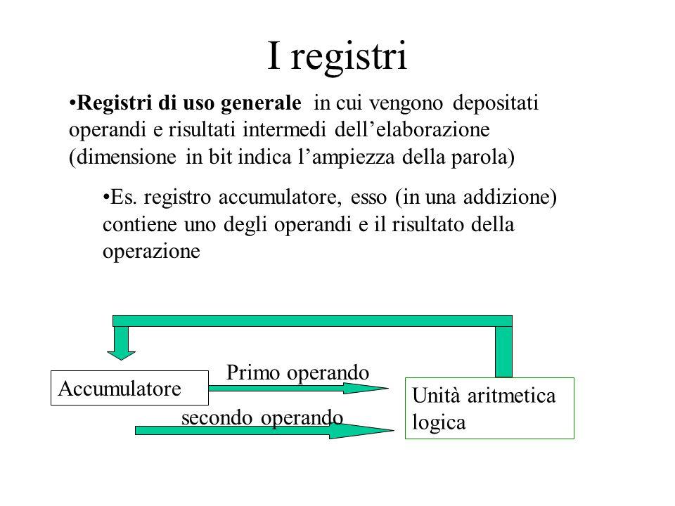I registri Registri di uso generale in cui vengono depositati operandi e risultati intermedi dellelaborazione (dimensione in bit indica lampiezza dell