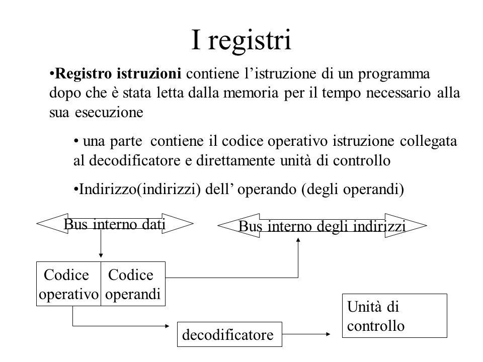 I registri Registro istruzioni contiene listruzione di un programma dopo che è stata letta dalla memoria per il tempo necessario alla sua esecuzione u