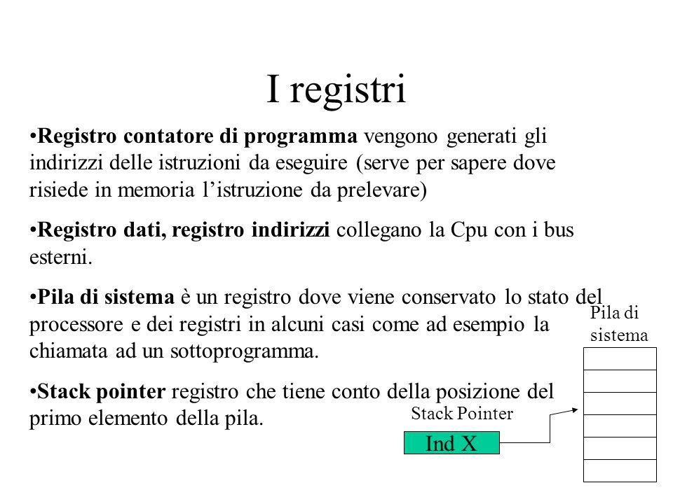 I registri Registro contatore di programma vengono generati gli indirizzi delle istruzioni da eseguire (serve per sapere dove risiede in memoria listr