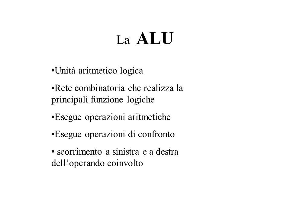 La ALU Unità aritmetico logica Rete combinatoria che realizza la principali funzione logiche Esegue operazioni aritmetiche Esegue operazioni di confro