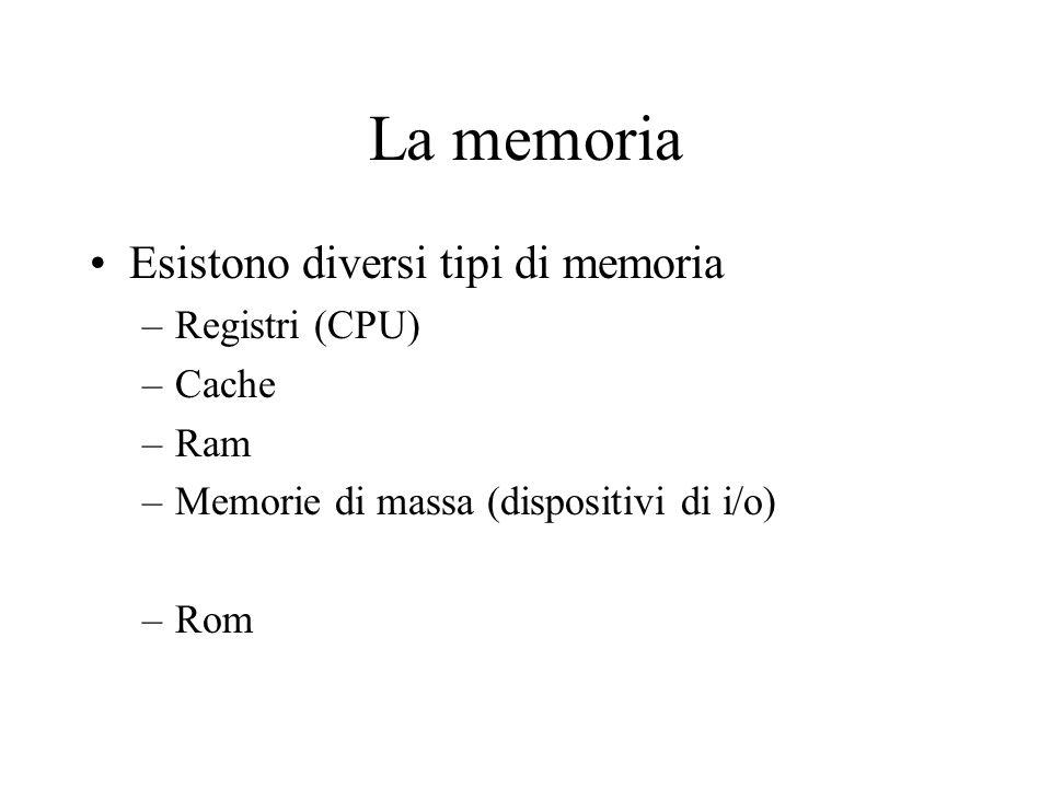 La memoria Esistono diversi tipi di memoria –Registri (CPU) –Cache –Ram –Memorie di massa (dispositivi di i/o) –Rom