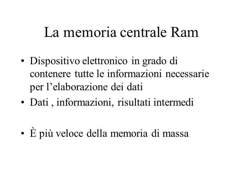 La memoria centrale Ram Dispositivo elettronico in grado di contenere tutte le informazioni necessarie per lelaborazione dei dati Dati, informazioni,