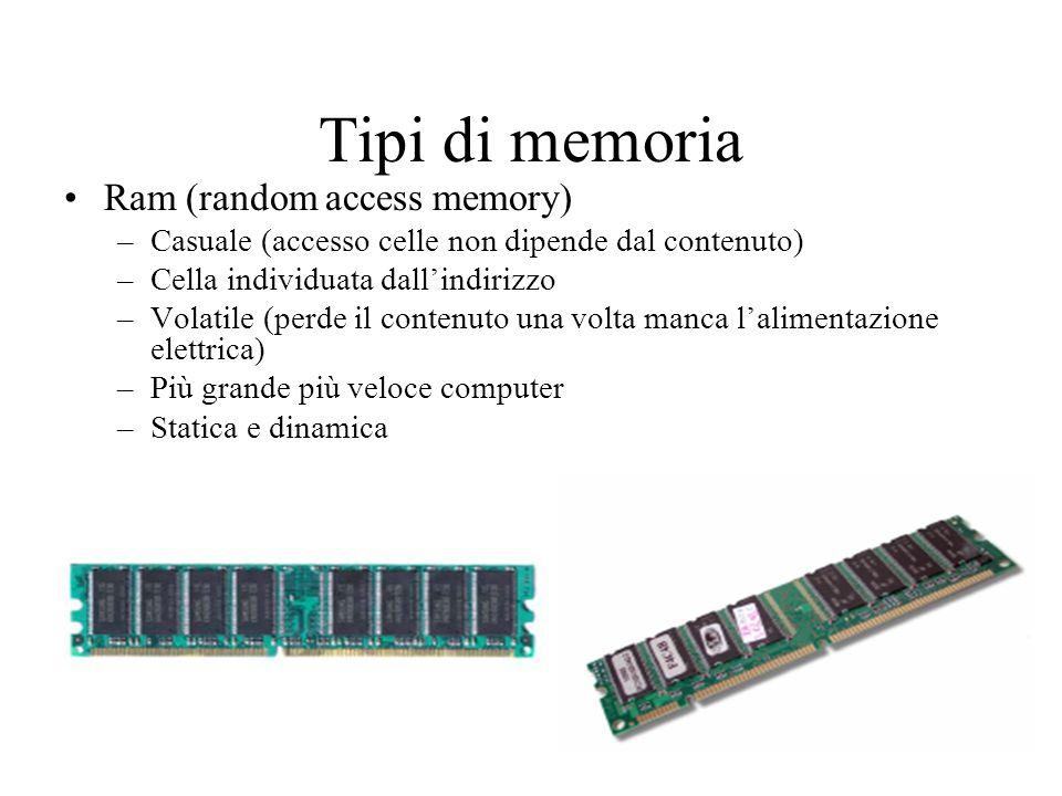 Tipi di memoria Ram (random access memory) –Casuale (accesso celle non dipende dal contenuto) –Cella individuata dallindirizzo –Volatile (perde il con