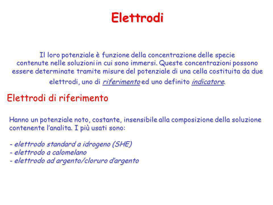 Elettrodi Il loro potenziale è funzione della concentrazione delle specie contenute nelle soluzioni in cui sono immersi. Queste concentrazioni possono