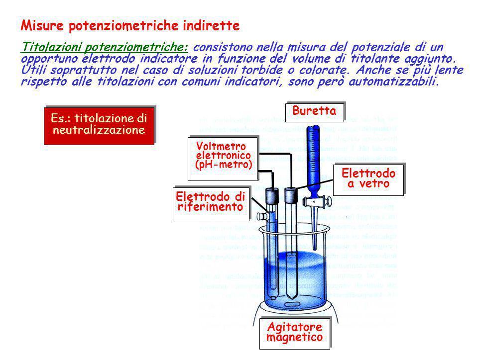 Misure potenziometriche indirette Titolazioni potenziometriche: consistono nella misura del potenziale di un opportuno elettrodo indicatore in funzion