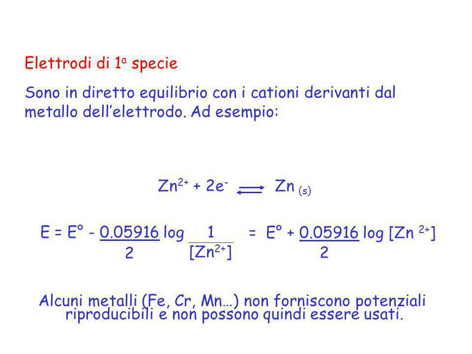 Elettrodi di 1 a specie Sono in diretto equilibrio con i cationi derivanti dal metallo dellelettrodo. Ad esempio: Zn 2+ + 2e - Zn (s) E = E° - 0.05916