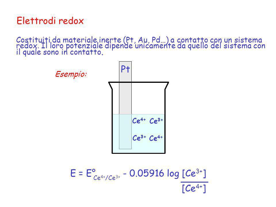 Elettrodi redox Costituiti da materiale inerte (Pt, Au, Pd…) a contatto con un sistema redox. Il loro potenziale dipende unicamente da quello del sist